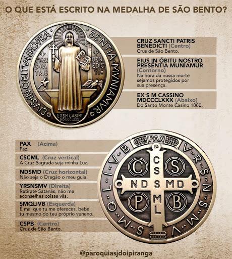 Medalha de São Bento, com as explicações das palavras e iniciais